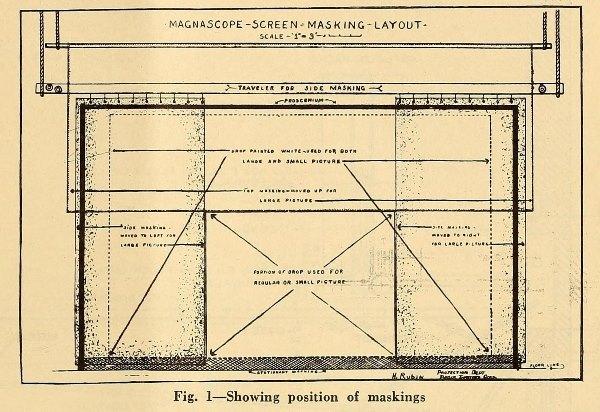 Magnascope_600